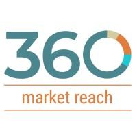 360 Market Research Logo